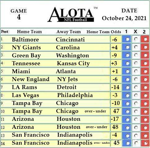 Alota Sports NFL Football Tournament.